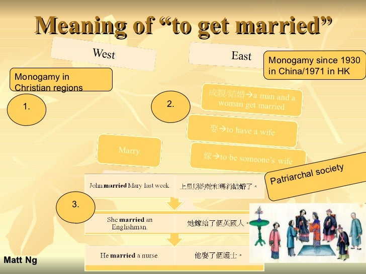 """Meaning of """"to get married"""" Patriarchal society  1. Monogamy in Christian regions 2. 3. Monogamy since 1930 in China/1971 ..."""