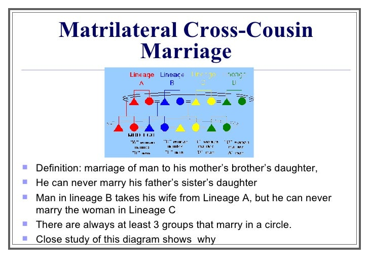 Marriage as alliance 9 matrilateral cross cousin marriage ccuart Image collections
