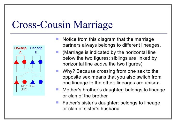 Marriage as alliance 8 cross cousin marriage ccuart