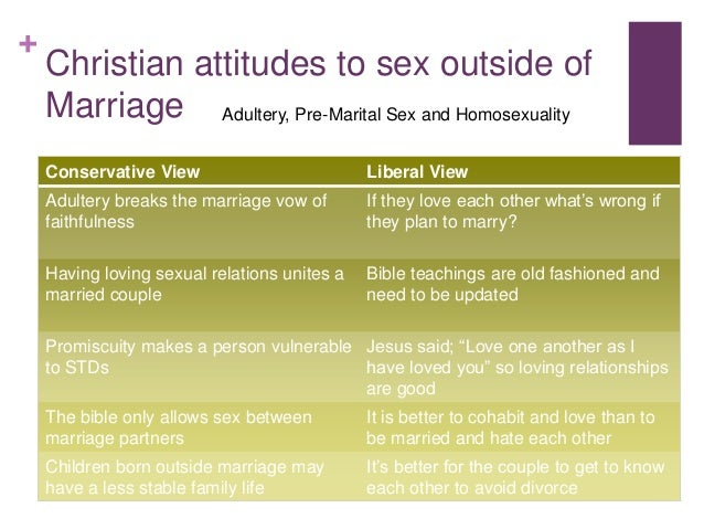 Religious views premarital sex
