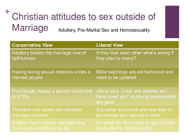 Religious views premarital sex