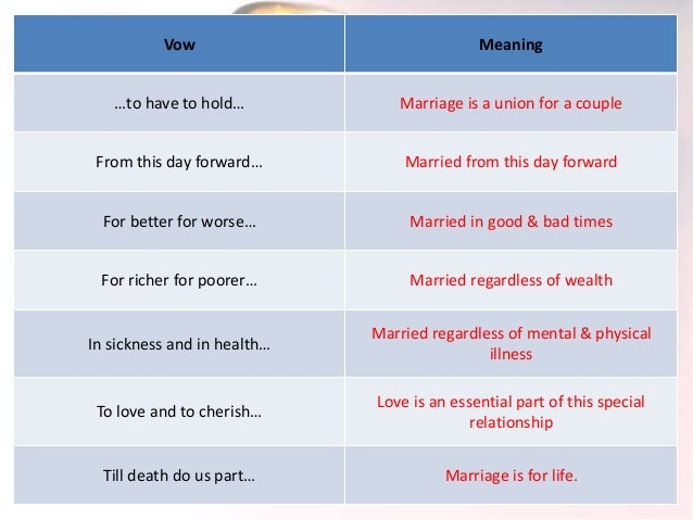 what is the meaning of wedding vows