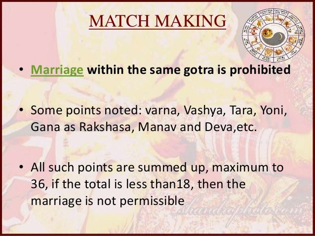 Gotra Matchmaking, finding the right partner through kundli