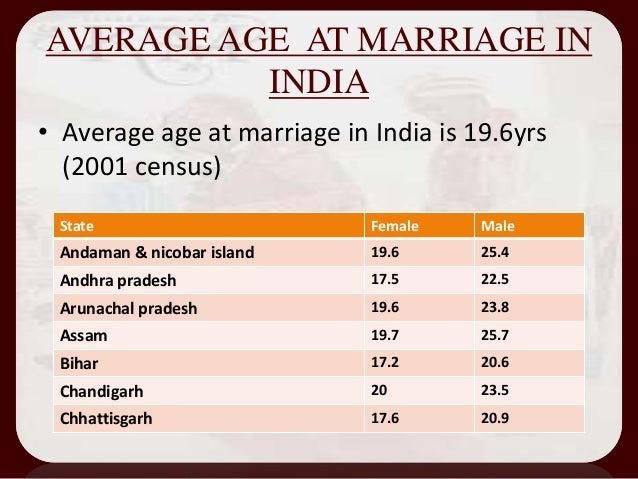 What is the average age of marriage in canada