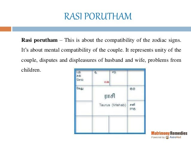 Porutham for Marriage