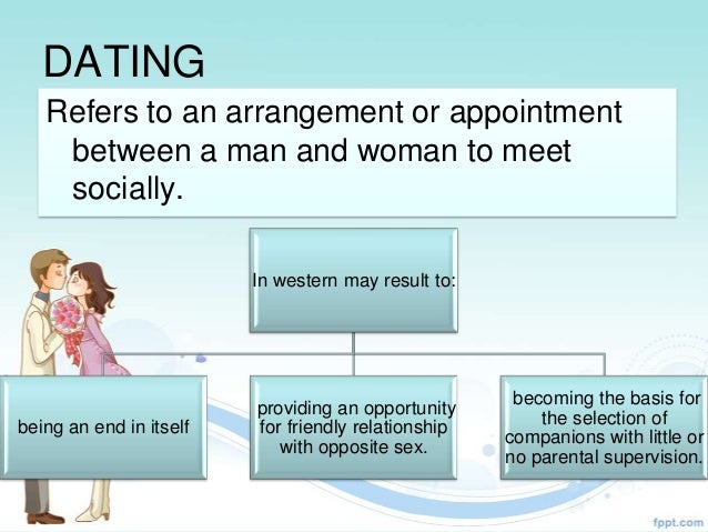 Dating PPT