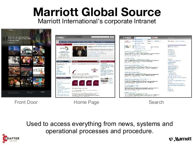 a case study of marriott international Free essay: strategic management - case study marriott international introduction the report focuses on marriott international putting strategic management.