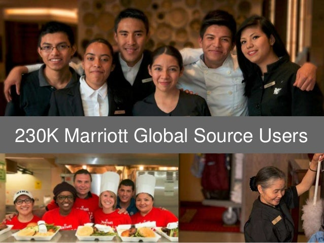 a case study of marriott international Essay strategic management - case study marriott international management - case study marriott international introduction the report focuses on marriott international putting strategic management at the center core of analysis and discussion that allows marriott strengths and weaknesses to be known and be evaluated according to such.
