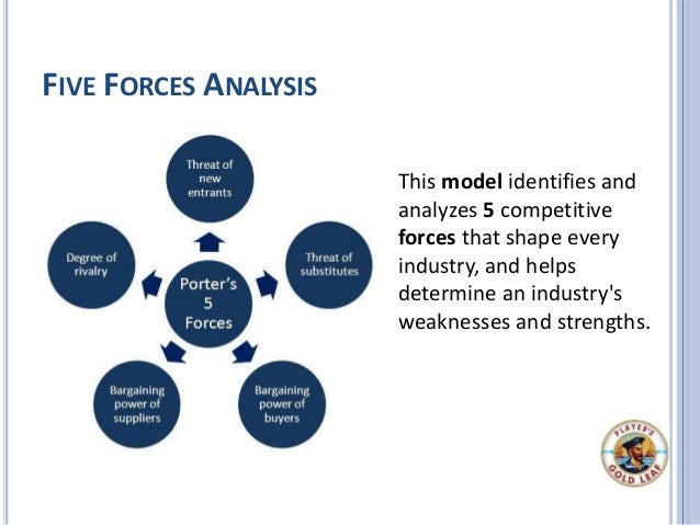 FIVE FORCES ANALYSIS This model identifies and analyzes 5 competitive forces that shape every industry, and helps determin...