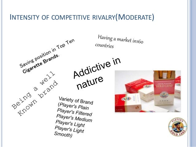 INTENSITY OF COMPETITIVE RIVALRY(MODERATE)
