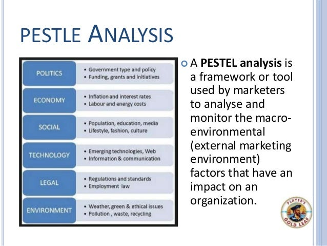"imperial tobacco pest analysis Tobacco industry in uk environmental and industrial analysis of tobacco   british american tobacco, imperial tobacco and japan tobacco international   1) 2) ""pestel"" analysis political factors: high taxation in the."
