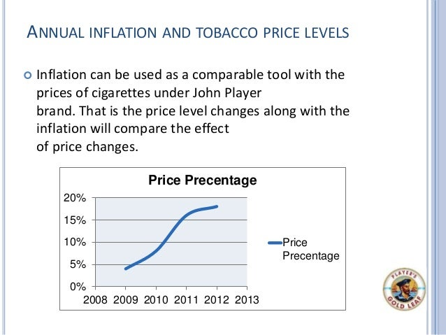 ANNUAL INFLATION AND TOBACCO PRICE LEVELS  Inflation can be used as a comparable tool with the prices of cigarettes under...
