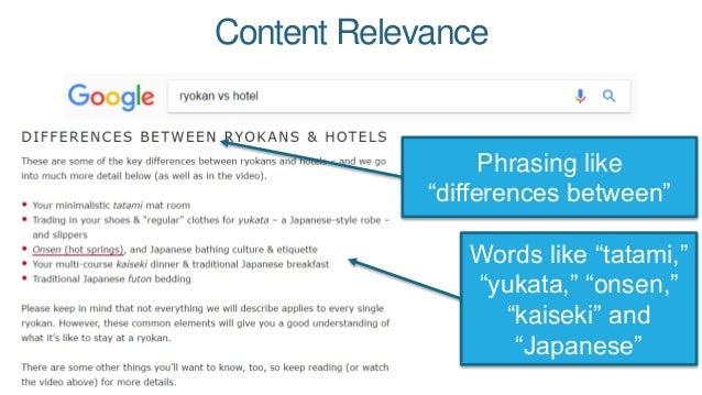 "Content Relevance Phrasing like ""differences between"" Words like ""tatami,"" ""yukata,"" ""onsen,"" ""kaiseki"" and ""Japanese"""
