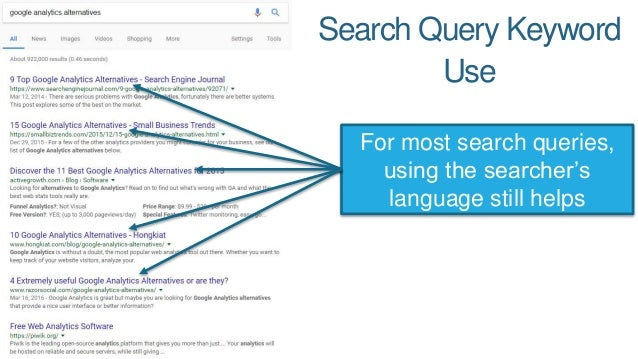 Search Query Keyword Use For most search queries, using the searcher's language still helps