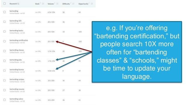 """e.g. If you\'re offering """"bartending"""