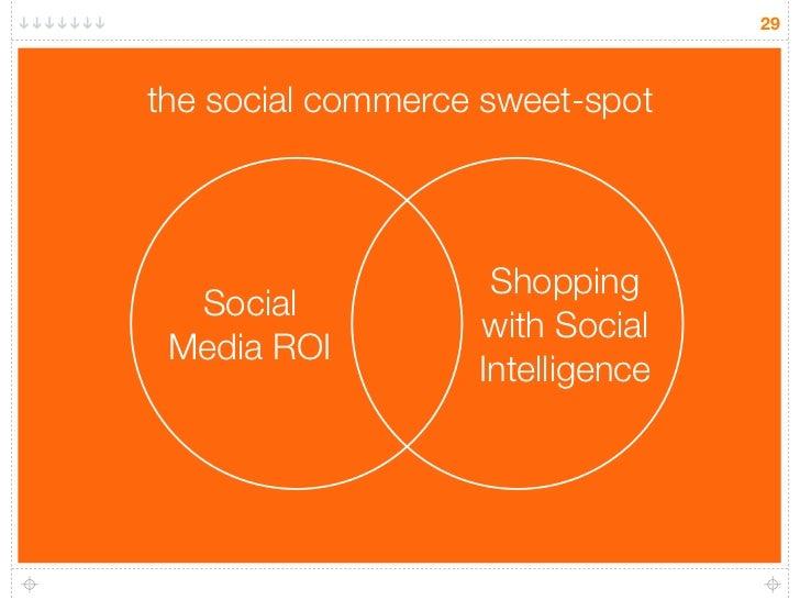 29    the social commerce sweet-spot                         Shopping   Social                    with Social  Media ROI  ...