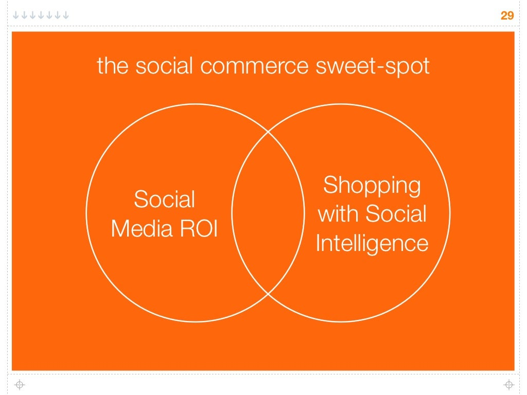 29 the social commerce sweet spot kristyandbryce Images