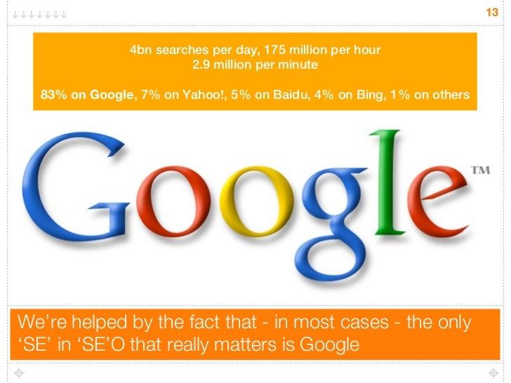 13               4bn searches per day, 175 million per hour                         2.9 million per minute  83% on Google,...