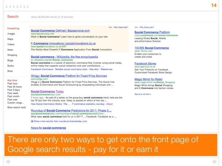 14There are only two ways to get onto the front page ofGoogle search results - pay for it or earn it
