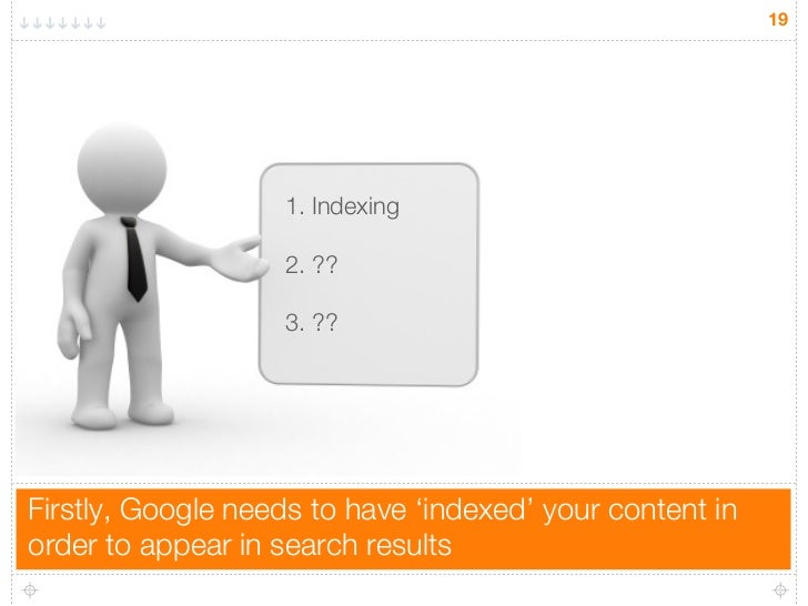 19                   1. Indexing                   2. ??                   3. ??Firstly, Google needs to have 'indexed' yo...