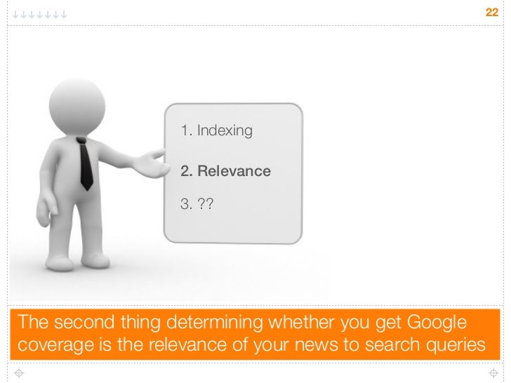 22                   1. Indexing                   2. Relevance                   3. ??The second thing determining whethe...