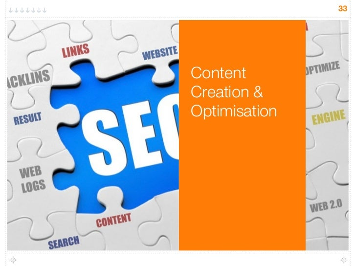 33ContentCreation &Optimisation
