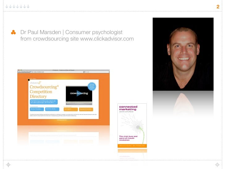 Social Media   The Business Opportunity for Marketing Agencies Slide 2