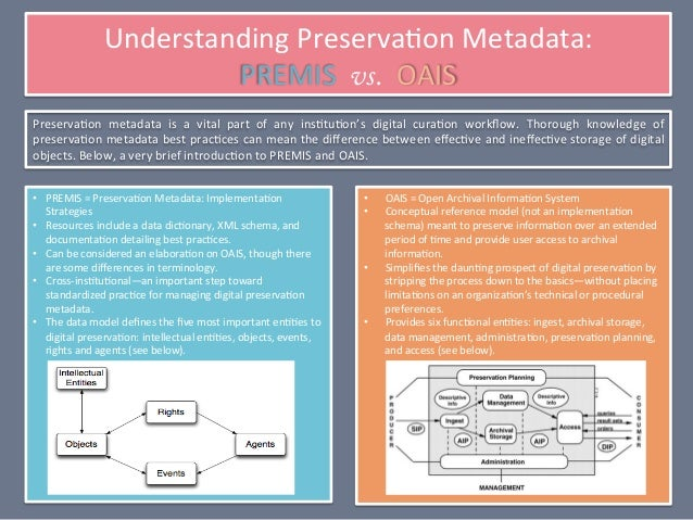 Understanding	  Preserva.on	  Metadata:	                                PREMIS	  	  vs. OAIS	  	  	  	  	  	  	  	  	  	  ...