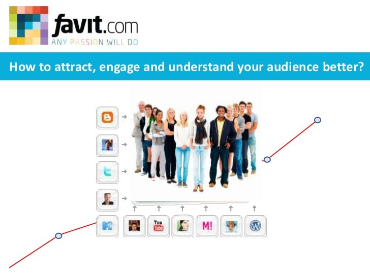 How to attract, engage and understand your audience better?<br />