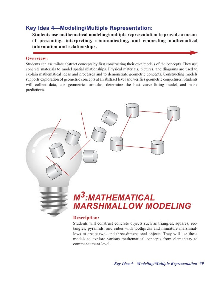 Key Idea 4——Modeling/Multiple Representation:    Students use mathematical modeling/multiple representation to provide a m...