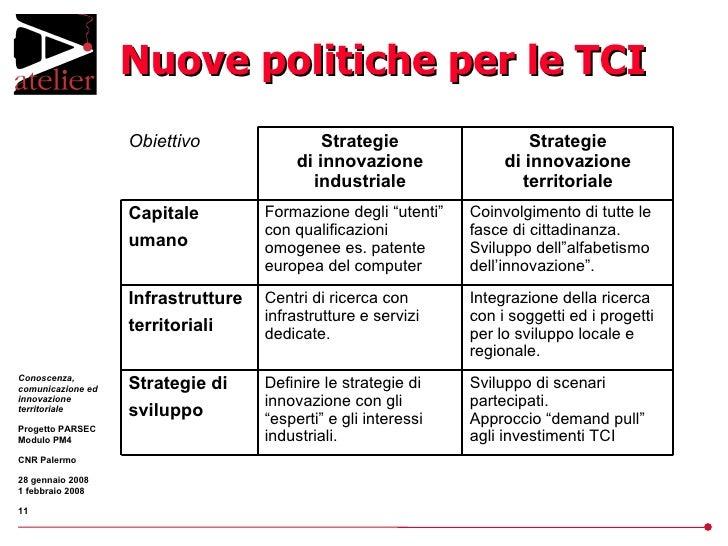 """Nuove politiche per le TCI Sviluppo di scenari partecipati. Approccio """"demand pull"""" agli investimenti TCI  Definire le str..."""