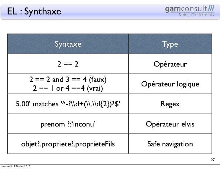 EL : Synthaxe                               Syntaxe                   Type                                2 == 2         ...