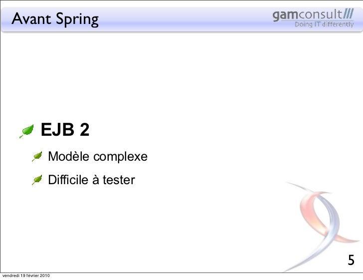 Avant Spring                   EJB 2                       Modèle complexe                       Difficile à tester       ...