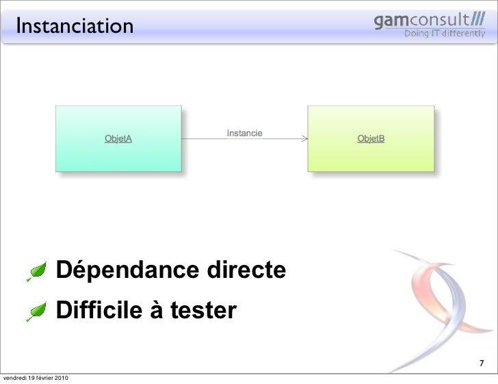 Instanciation                   Dépendance directe                   Difficile à tester                                   ...