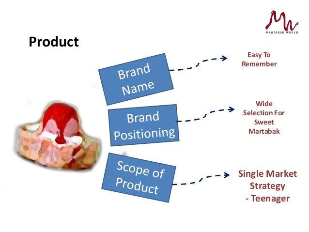 business plan martabak mini