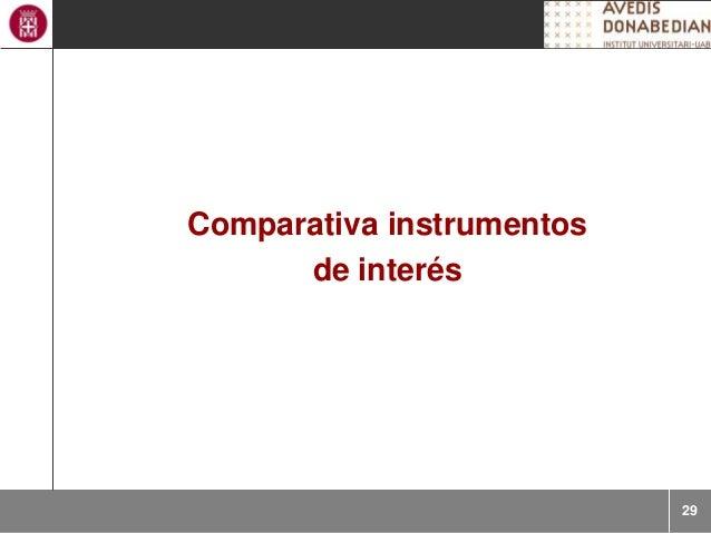 29 Comparativa instrumentos de interés