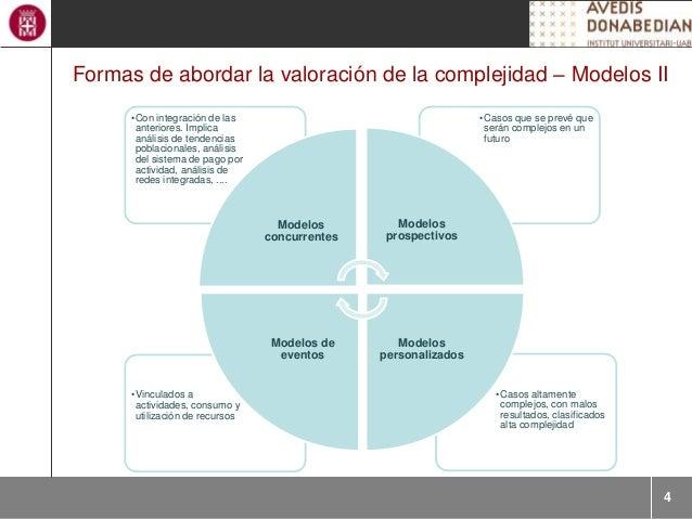 4 Formas de abordar la valoración de la complejidad – Modelos II •Casos altamente complejos, con malos resultados, clasifi...