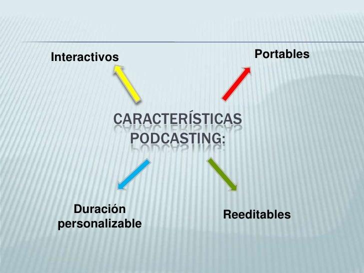 Portables<br />Interactivos<br />característicasPodcasting:<br />Duración personalizable<br />Reeditables<br />