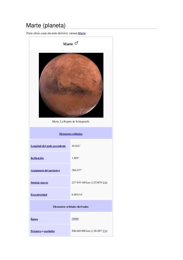Marte (planeta) Para otros usos de este término, véase Marte.  Marte  Marte. La Región de Schiaparelli.  Elementos orbital...