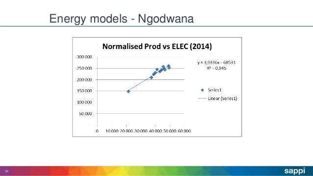 Energy models - Ngodwana 22
