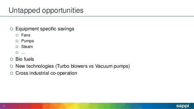  Equipment specific savings  Fans  Pumps  Steam  …  Bio fuels  New technologies (Turbo blowers vs Vacuum pumps)  C...