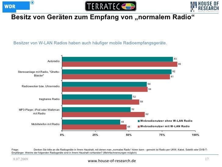 """Besitz von Geräten zum Empfang von """"normalem Radio""""    Besitzer von W-LAN Radios haben auch häufiger mobile Radioempfangsg..."""