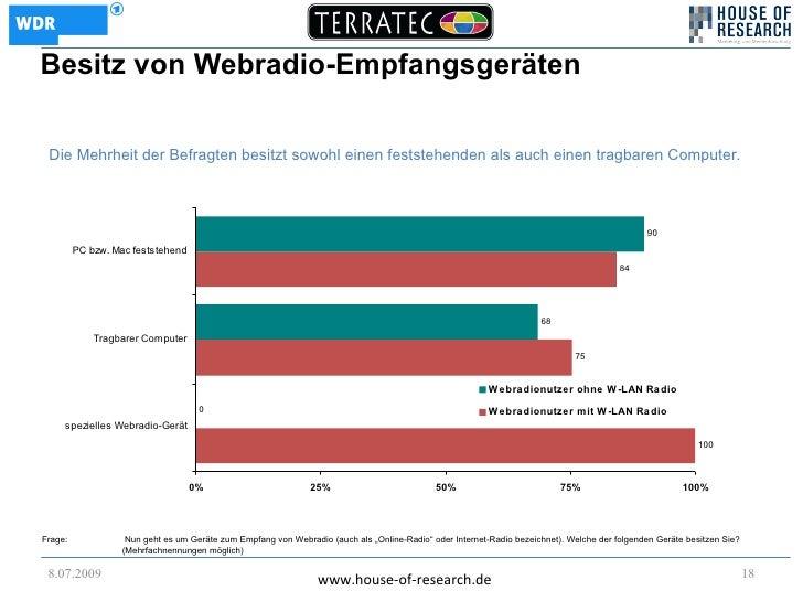 Besitz von Webradio-Empfangsgeräten   Die Mehrheit der Befragten besitzt sowohl einen feststehenden als auch einen tragbar...