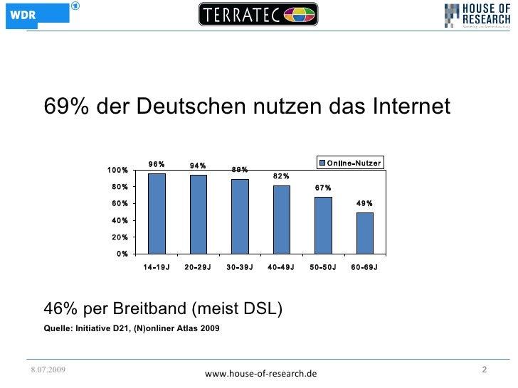 69% der Deutschen nutzen das Internet                               96%        94%                             Online-Nutz...