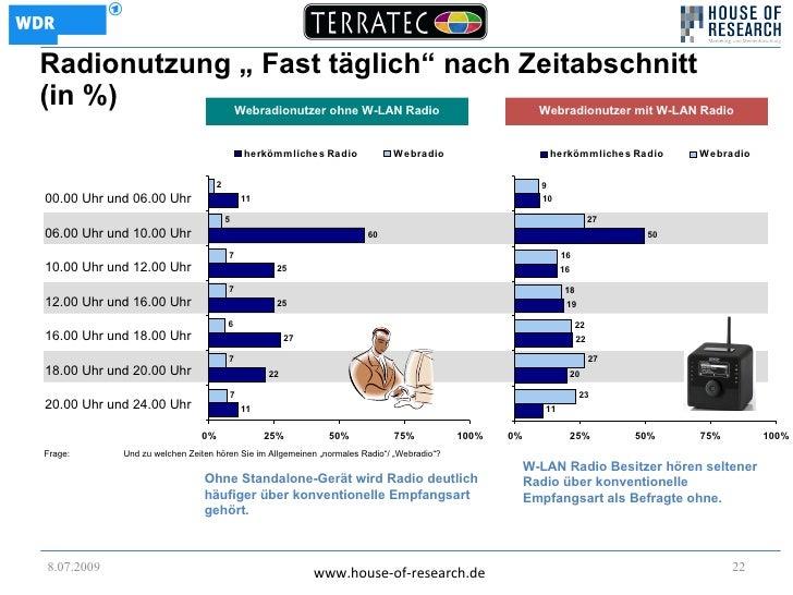 """Radionutzung """" Fast täglich"""" nach Zeitabschnitt (in %)      Webradionutzer ohne W-LAN Radio Webradionutzer mit W-LAN Radio..."""