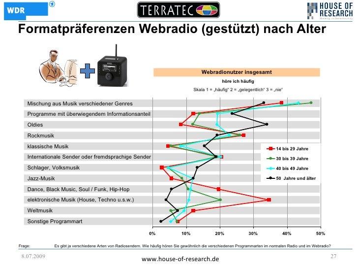 Formatpräferenzen Webradio (gestützt) nach Alter                                                                          ...
