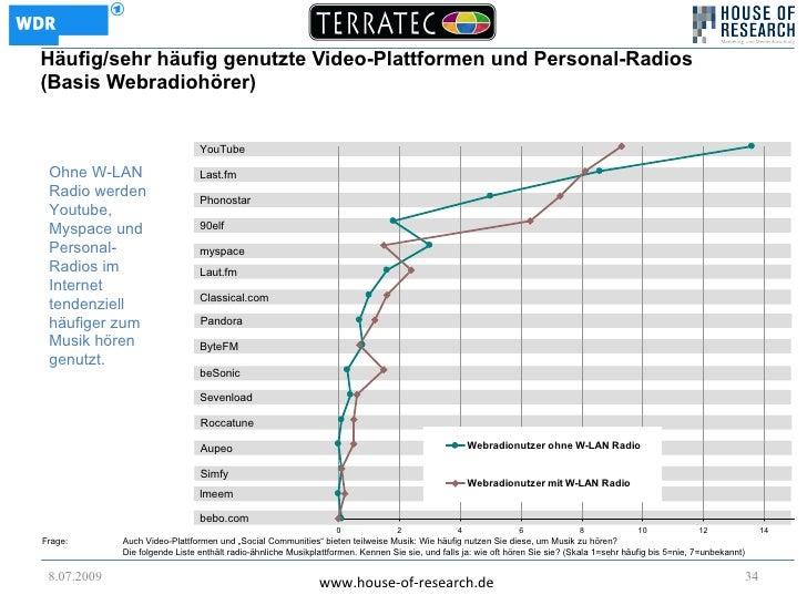 Häufig/sehr häufig genutzte Video-Plattformen und Personal-Radios (Basis Webradiohörer)                                   ...