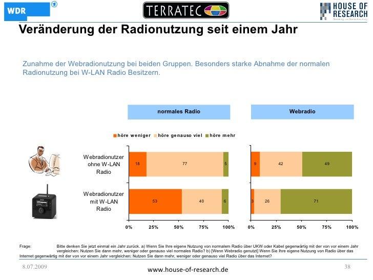 Veränderung der Radionutzung seit einem Jahr   Zunahme der Webradionutzung bei beiden Gruppen. Besonders starke Abnahme de...