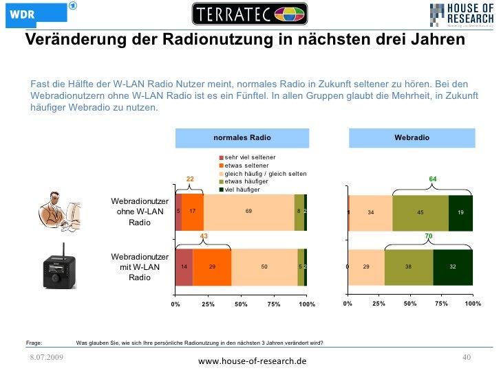Veränderung der Radionutzung in nächsten drei Jahren   Fast die Hälfte der W-LAN Radio Nutzer meint, normales Radio in Zuk...