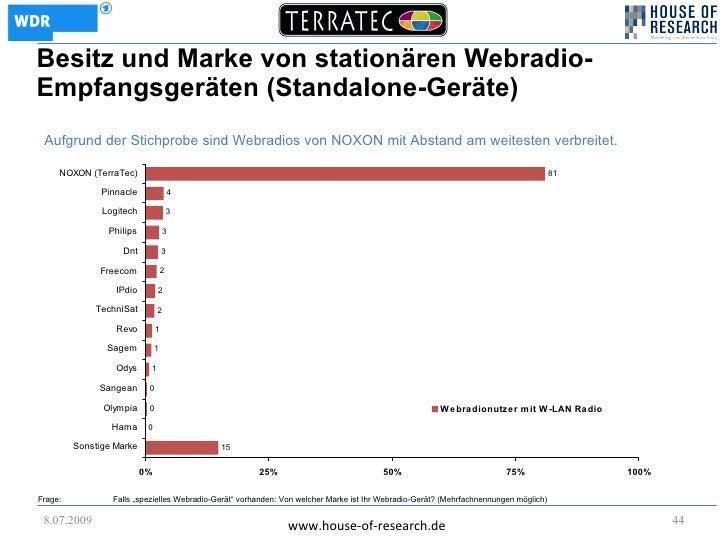 Besitz und Marke von stationären Webradio- Empfangsgeräten (Standalone-Geräte)  Aufgrund der Stichprobe sind Webradios von...